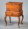 Piedmont, North Carolina Furniture, 1780-1860